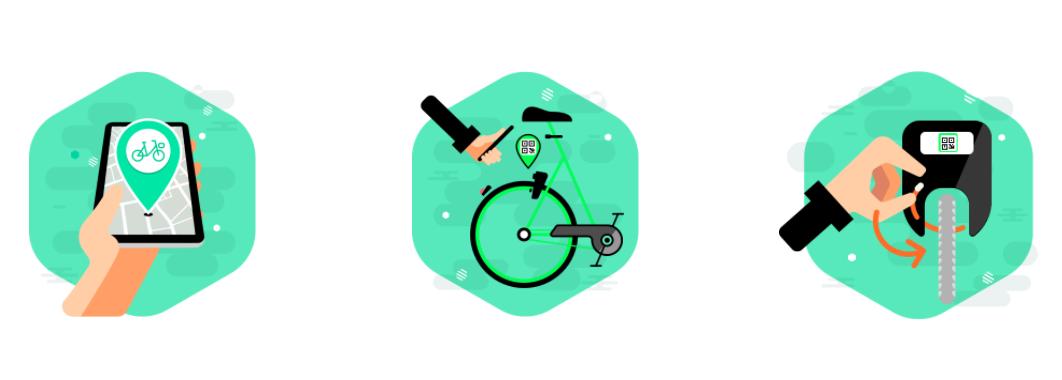 appli-vélo-libre-service-paris