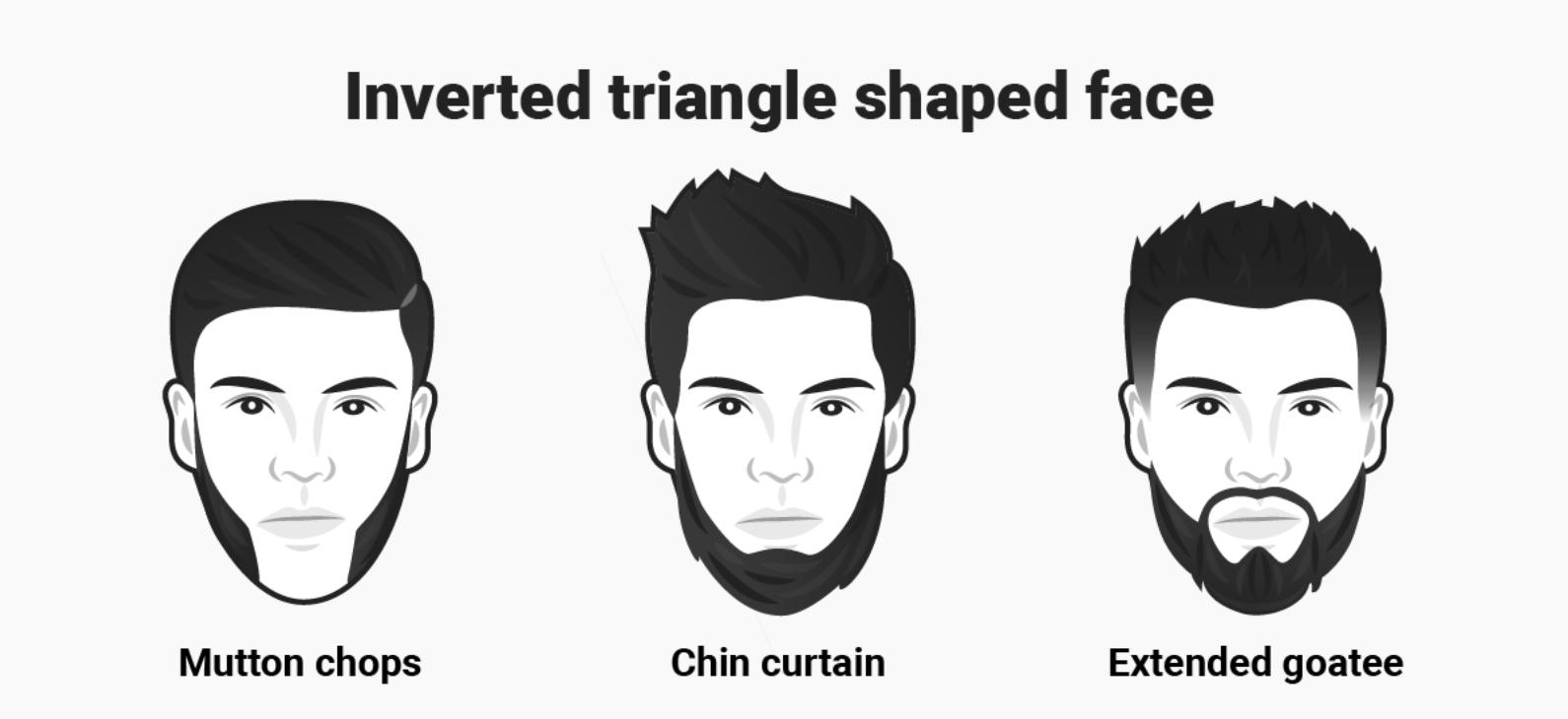 voici les meilleurs styles de barbe adopter en fonction. Black Bedroom Furniture Sets. Home Design Ideas