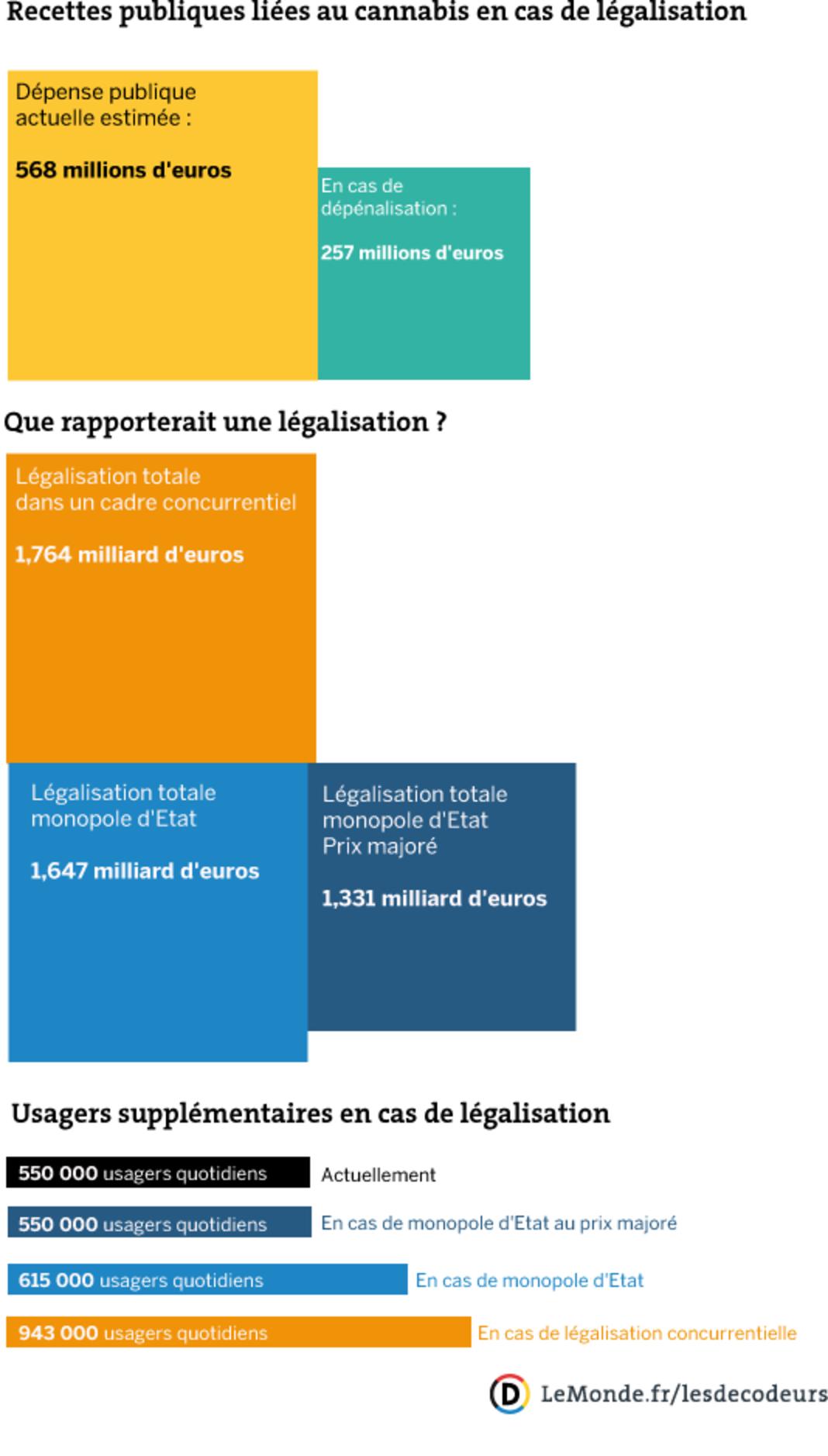 légalisation-cannabis-lemonde