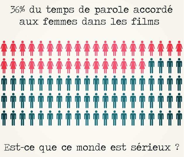 femmes-cinema