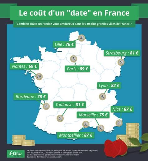 Elite Rencontre prix d'un rendez-vous galant en France